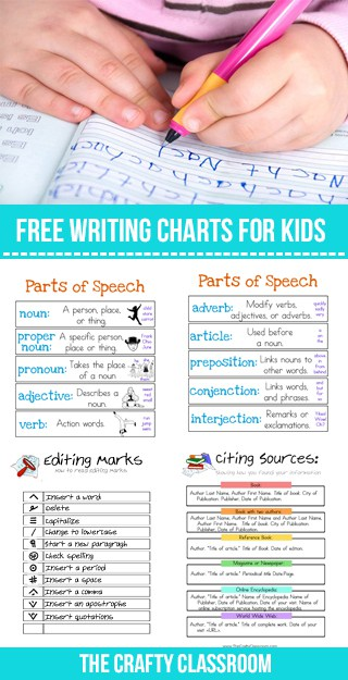 WritingChartsforKids