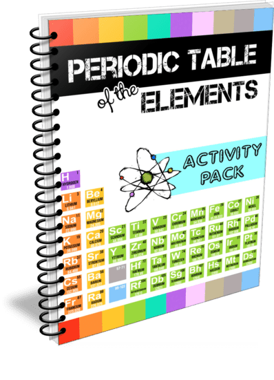 Periodic Table of Elements Pack